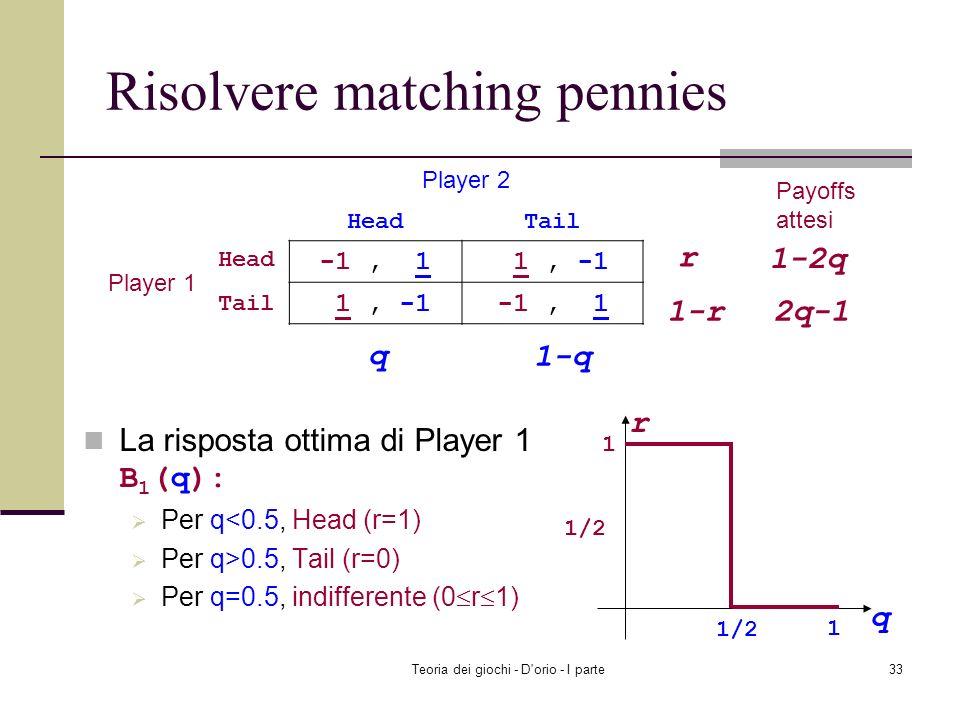 Teoria dei giochi - D'orio - I parte32 Risolvere matching pennies I payoffs attesi dal giocatore 1 sono: Se Player 1 sceglie Head, -q+(1-q)=1-2q Se Pl