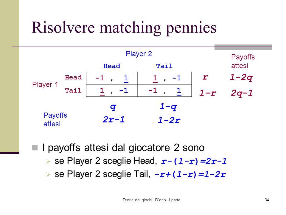 Teoria dei giochi - D'orio - I parte33 1 q r 1 1/2 Risolvere matching pennies La risposta ottima di Player 1 B 1 (q): Per q<0.5, Head (r=1) Per q>0.5,