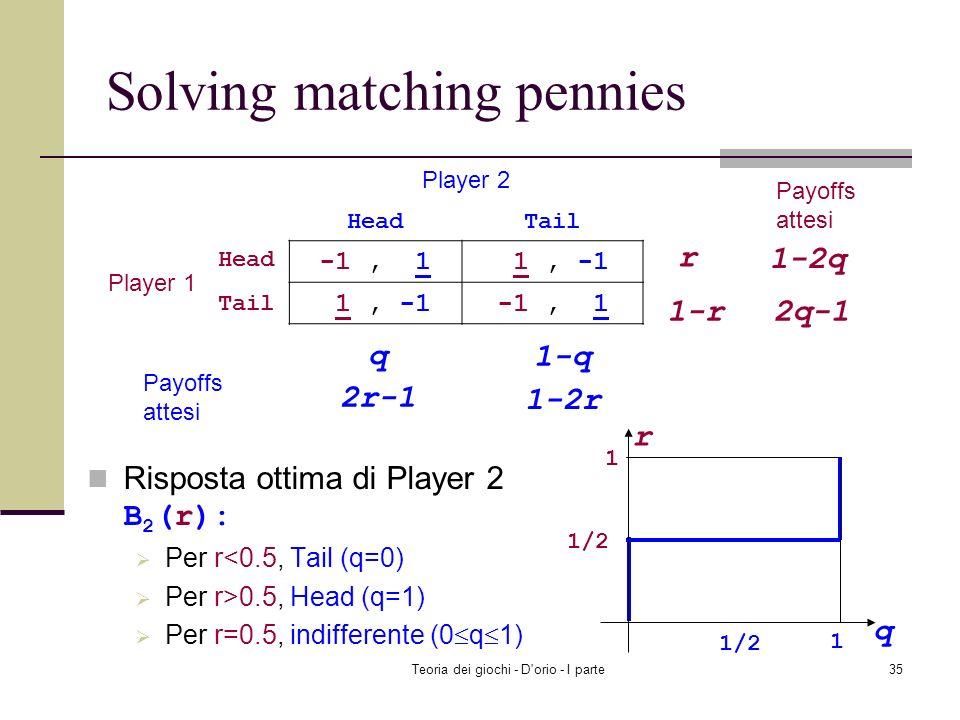 Teoria dei giochi - D'orio - I parte34 Risolvere matching pennies I payoffs attesi dal giocatore 2 sono se Player 2 sceglie Head, r-(1-r)=2r-1 se Play