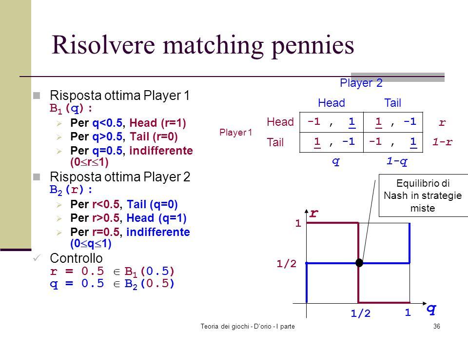 Teoria dei giochi - D'orio - I parte35 Solving matching pennies Risposta ottima di Player 2 B 2 (r): Per r<0.5, Tail (q=0) Per r>0.5, Head (q=1) Per r