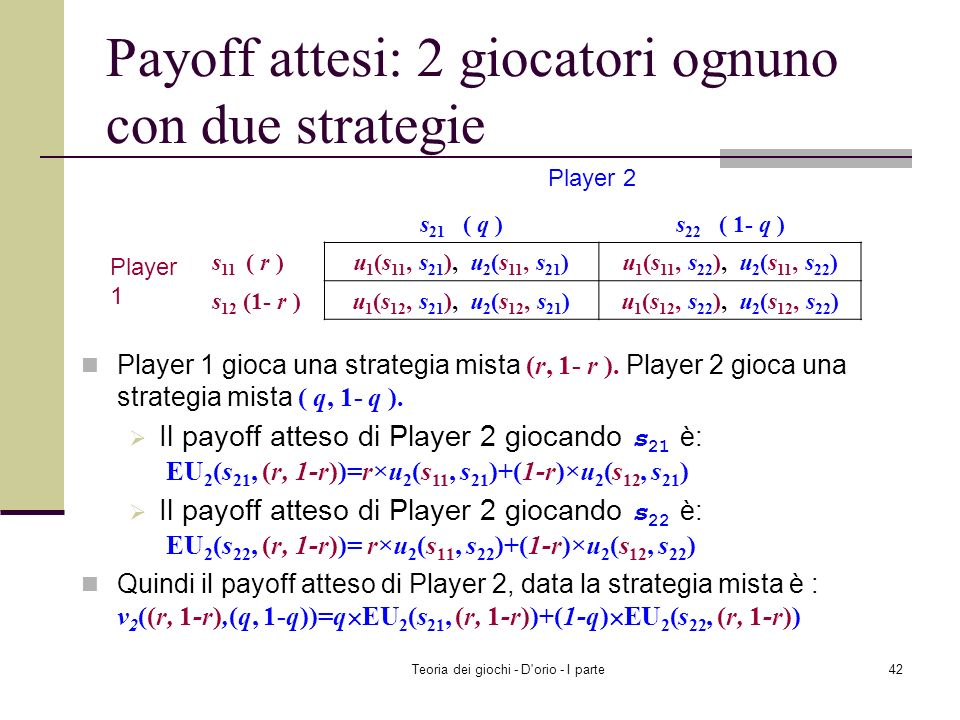 Teoria dei giochi - D'orio - I parte41 Payoff attesi: 2 giocatori ognuno con due strategie Player 1 gioca una strategia mista (r, 1- r ). Player 2 gio