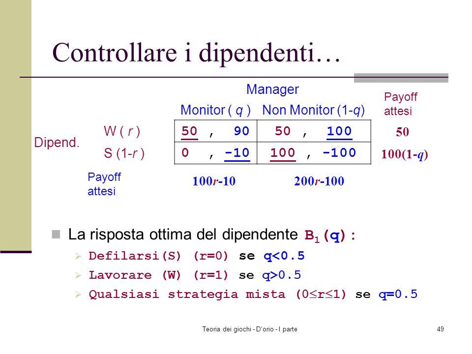 Teoria dei giochi - D'orio - I parte48 Controllare i dipendenti…. I dipendenti possono lavorare (W) o defilarsi (S) Salario: $100K a meno che colti se