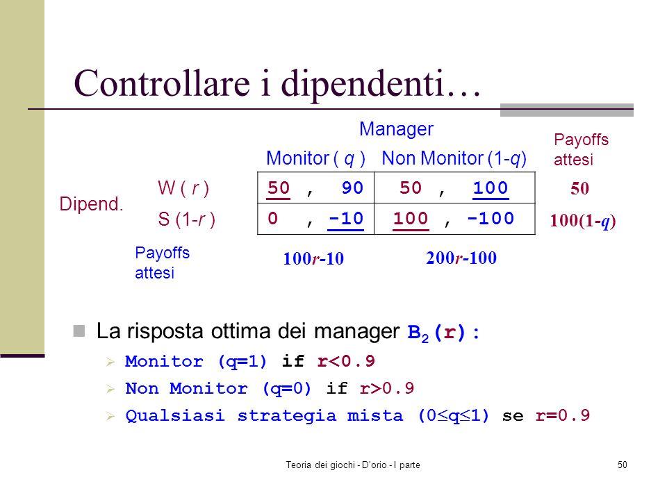 Teoria dei giochi - D'orio - I parte49 La risposta ottima del dipendente B 1 (q): Defilarsi(S) (r=0) se q<0.5 Lavorare (W) (r=1) se q>0.5 Qualsiasi st
