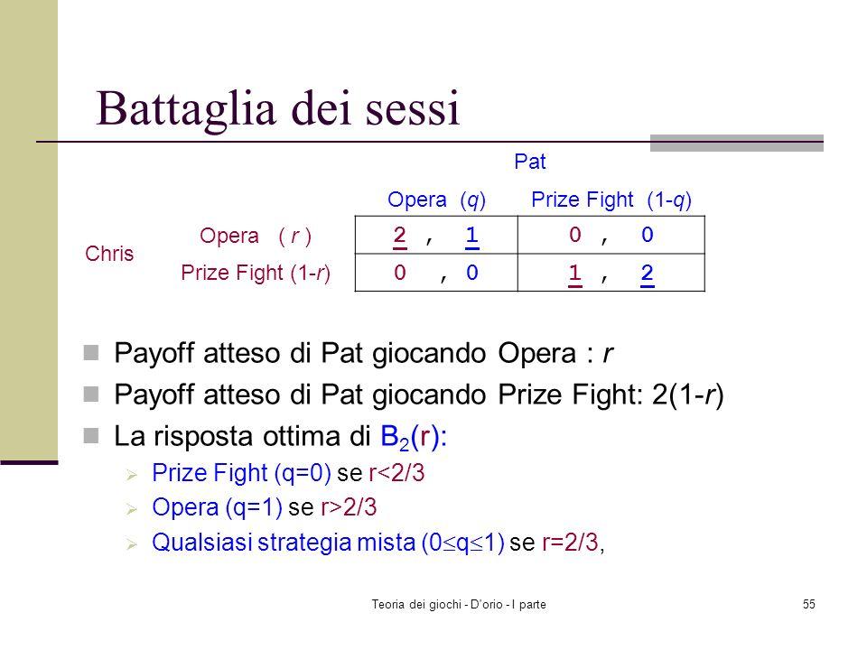Teoria dei giochi - D'orio - I parte54 Payoff atteso di Chris giocando Opera: 2q Payoff atteso di Chris giocando Prize Fight: 1-q Risposta ottima di C