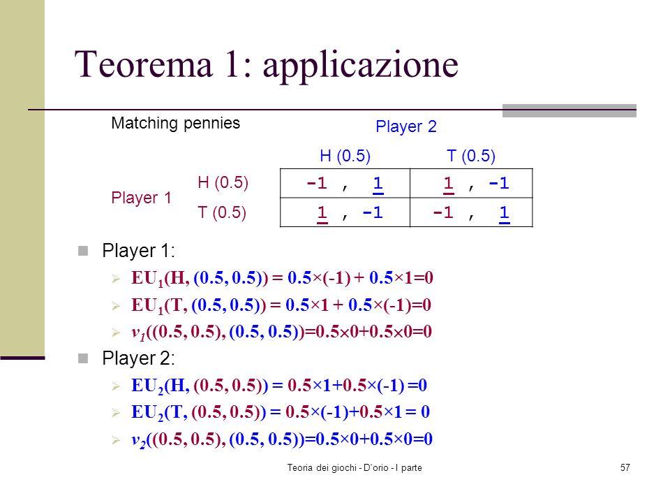 Teoria dei giochi - D'orio - I parte56 1 q r 1 Risposta ottima di Chris B 1 (q): Prize Fight (r=0) se q<1/3 Opera (r=1) if q>1/3 Qualsiasi strategia m