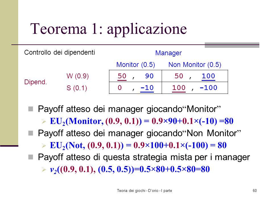 Teoria dei giochi - D'orio - I parte59 Payoff atteso dei dipendenti giocando W (lavoro) EU 1 (W, (0.5, 0.5)) = 0.5×50 + 0.5×50=50 Payoff atteso dei di