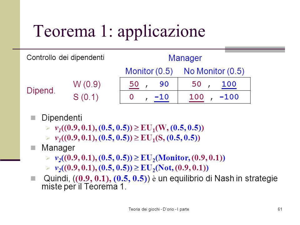 Teoria dei giochi - D'orio - I parte60 Payoff atteso dei manager giocando Monitor EU 2 (Monitor, (0.9, 0.1)) = 0.9×90+0.1×(-10) =80 Payoff atteso dei