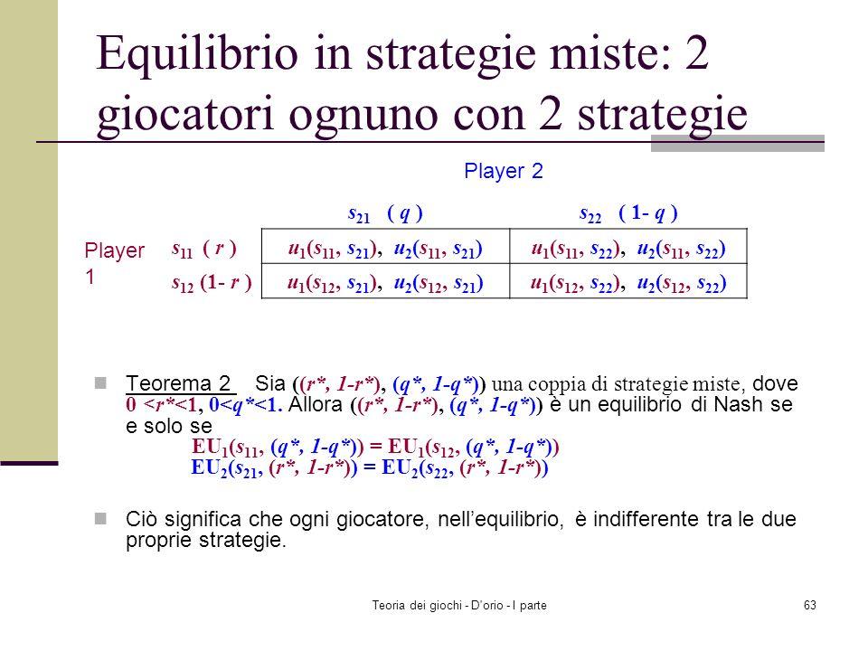 Teoria dei giochi - D'orio - I parte62 Usate il teorema 1 per controllare se ((2/3, 1/3), (1/3, 2/3)) è un MNE. Teorema 1: applicazione Battaglia dei