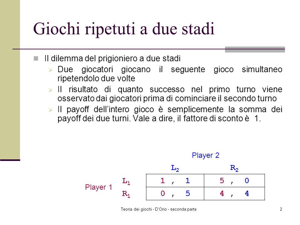 Teoria dei giochi - D Orio - seconda parte12 Gioco ripetuto a due stadi Player 2 L2L2 M2M2 R2R2 Player 1 L1L1 2, 26, 11, 1 M1M1 1, 67, 71, 1 R1R1 4, 4 SNE: Allo stadio 1, il giocatore 1 gioca M 1, e il giocatore 2 gioca M 2.