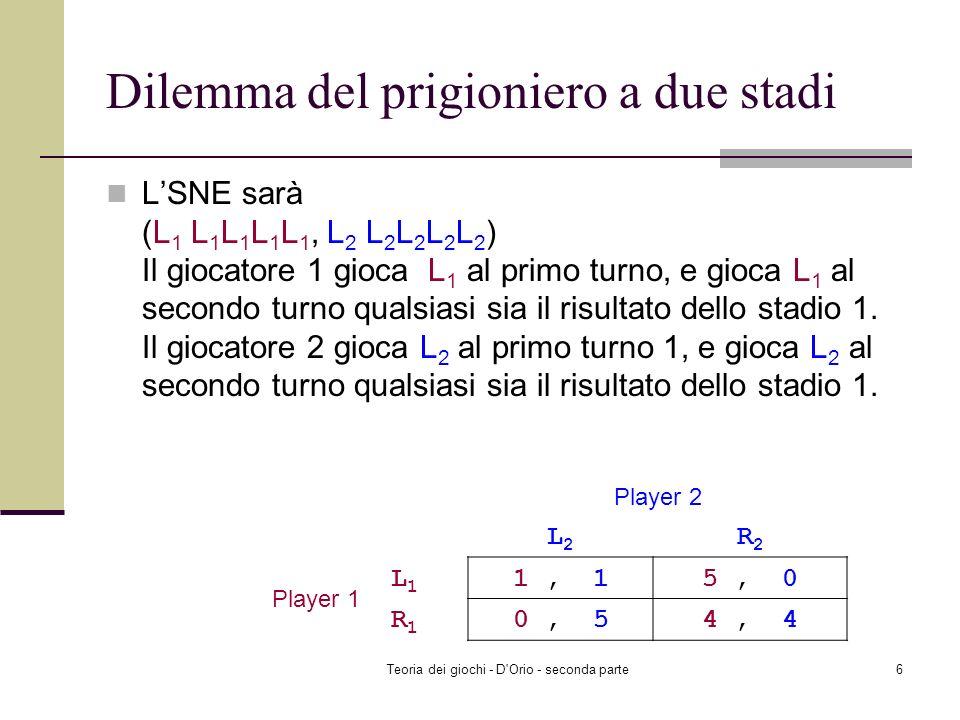 Teoria dei giochi - D Orio - seconda parte26 Trigger strategy: continuazione passo 2 Noi abbiamo due classi di sottogiochi: Sottogiochi che seguono una storia nella quale il risultato degli stadi precedenti sono tutti (R 1, R 2 ) Sottogiochi che seguono una storia nella quale il risultato degli stadi precedenti NON sono tutti (R 1, R 2 ) Lequilibrio di Nash del gioco ripetuto allinfinito induce un NE nel quale ogni giocatore continua a giocare la sua trigger strategy per la prima classe di sottogiochi Lequilibrio di Nash del gioco ripetuto allinfinito induce un NE nel quale si gioca (L 1, L 2 ) per sempre per la seconda classe di sottogiochi.