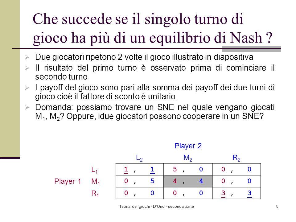 Teoria dei giochi - D Orio - seconda parte18 Esempio: SNE perfetto Controllate se esiste un SNE perfetto nel quale il giocatore i gioca L i ad ogni stadio (o ad ognuno dei suoi insiemi informativi).