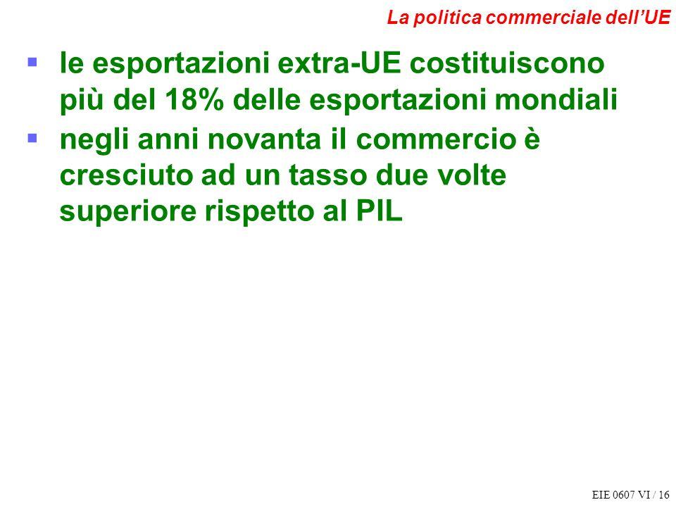 EIE 0607 VI / 16 La politica commerciale dellUE le esportazioni extra-UE costituiscono più del 18% delle esportazioni mondiali negli anni novanta il c