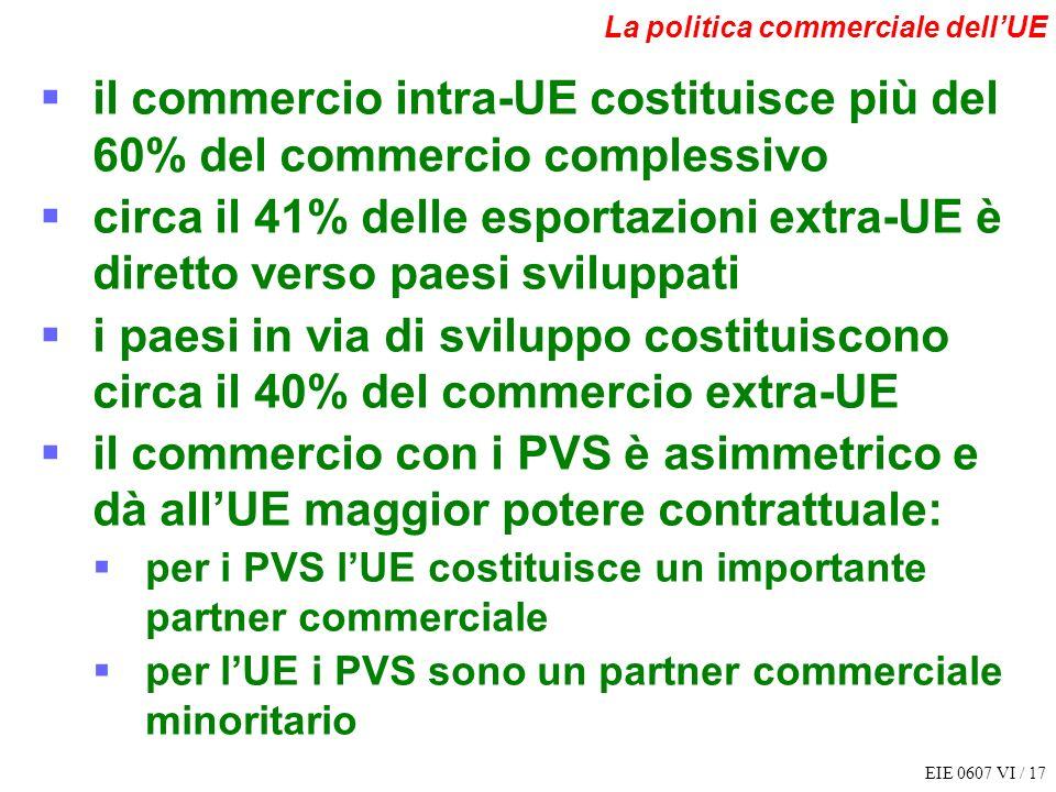 EIE 0607 VI / 17 La politica commerciale dellUE il commercio intra-UE costituisce più del 60% del commercio complessivo circa il 41% delle esportazion