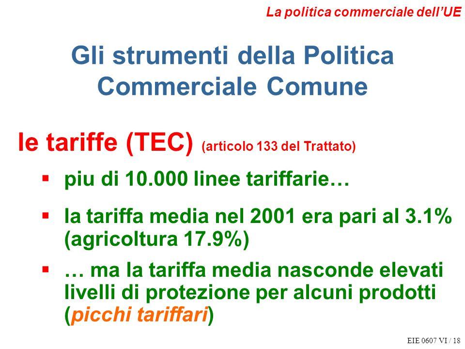 EIE 0607 VI / 18 La politica commerciale dellUE Gli strumenti della Politica Commerciale Comune le tariffe (TEC) (articolo 133 del Trattato) piu di 10
