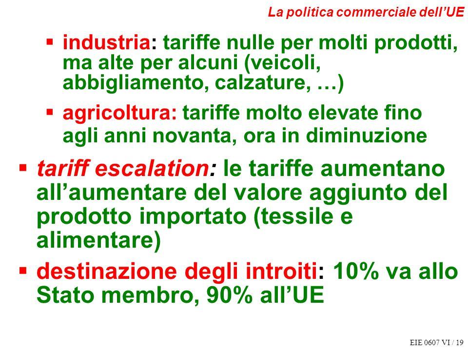 EIE 0607 VI / 19 La politica commerciale dellUE industria: tariffe nulle per molti prodotti, ma alte per alcuni (veicoli, abbigliamento, calzature, …)