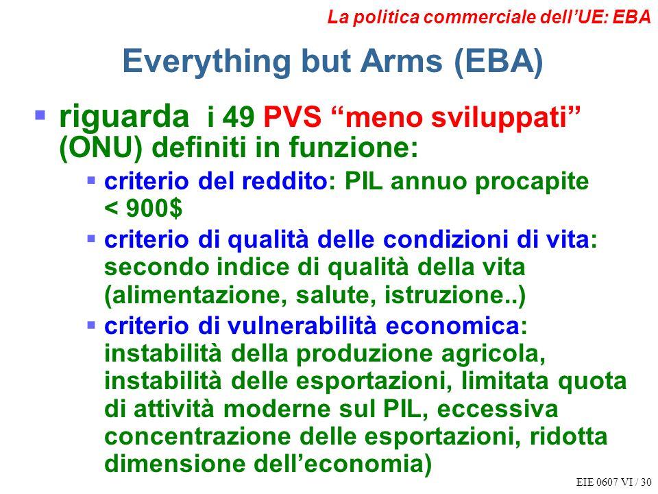 EIE 0607 VI / 30 La politica commerciale dellUE: EBA Everything but Arms (EBA) riguarda i 49 PVS meno sviluppati (ONU) definiti in funzione: criterio