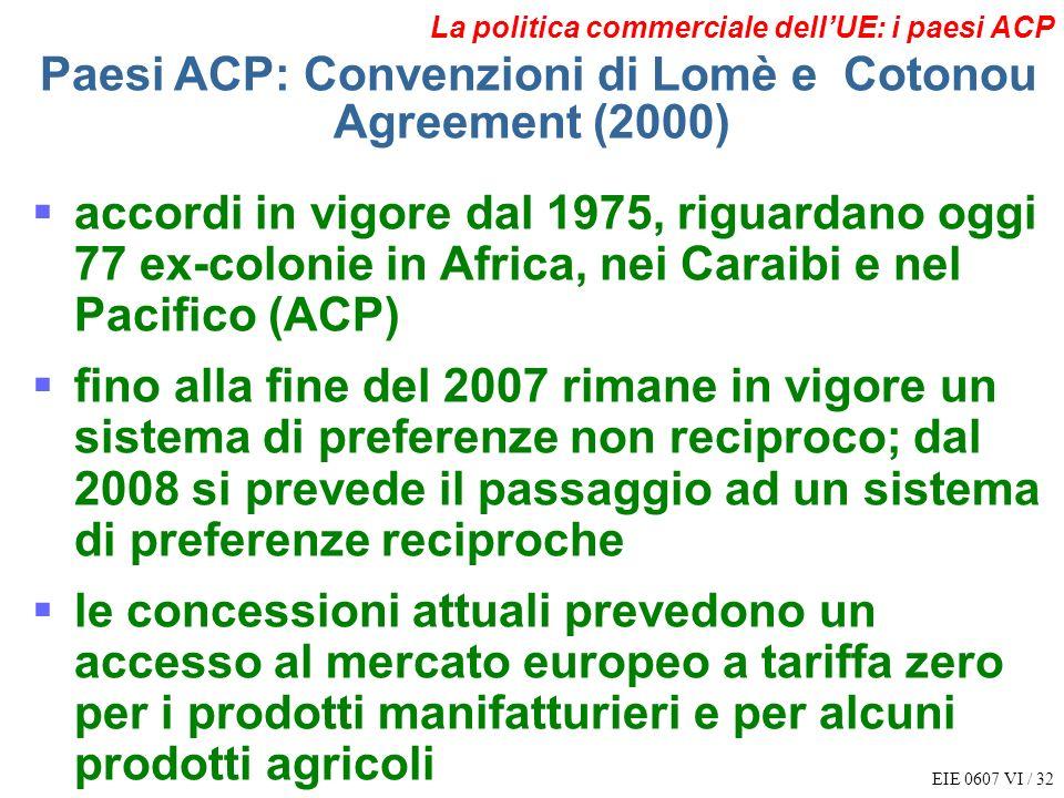 EIE 0607 VI / 32 La politica commerciale dellUE: i paesi ACP Paesi ACP: Convenzioni di Lomè e Cotonou Agreement (2000) accordi in vigore dal 1975, rig