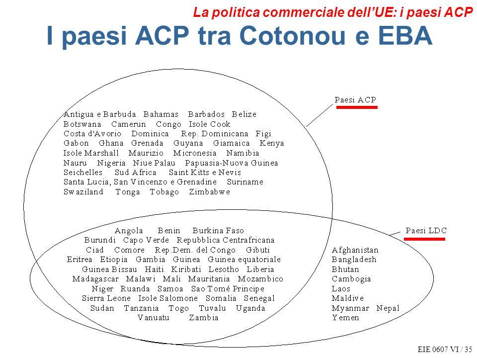 EIE 0607 VI / 35 La politica commerciale dellUE: i paesi ACP I paesi ACP tra Cotonou e EBA