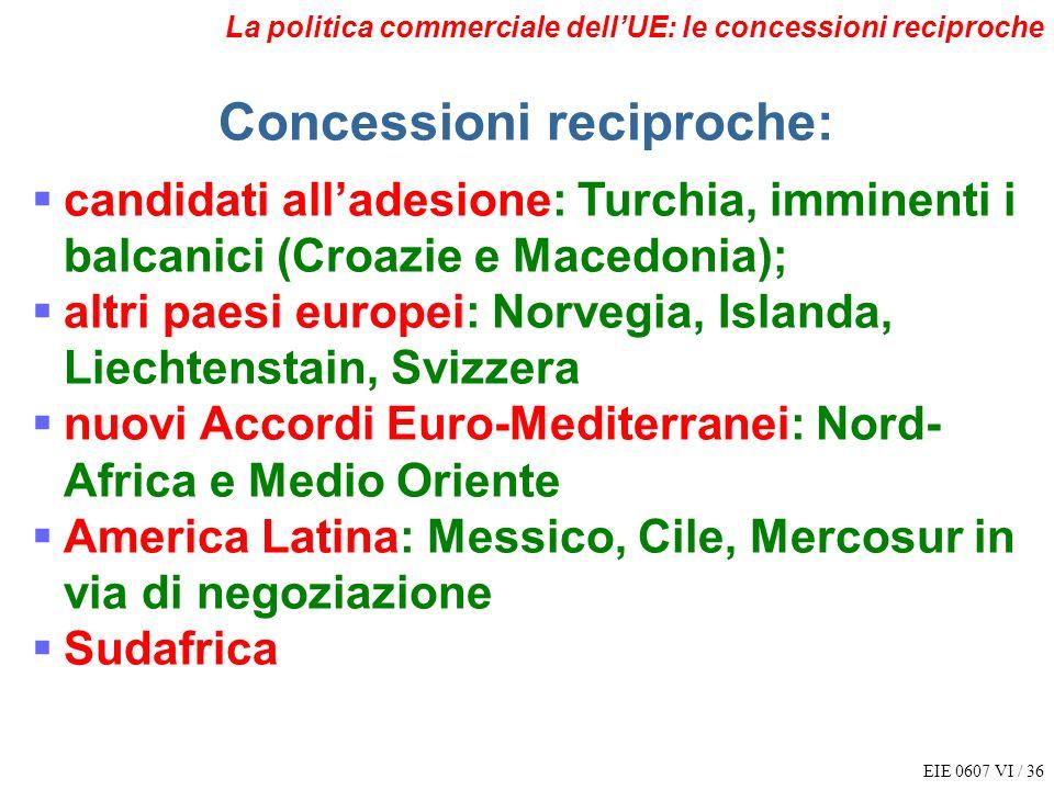 EIE 0607 VI / 36 La politica commerciale dellUE: le concessioni reciproche Concessioni reciproche: candidati alladesione: Turchia, imminenti i balcani