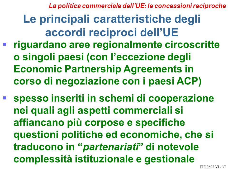 EIE 0607 VI / 37 La politica commerciale dellUE: le concessioni reciproche Le principali caratteristiche degli accordi reciproci dellUE riguardano are