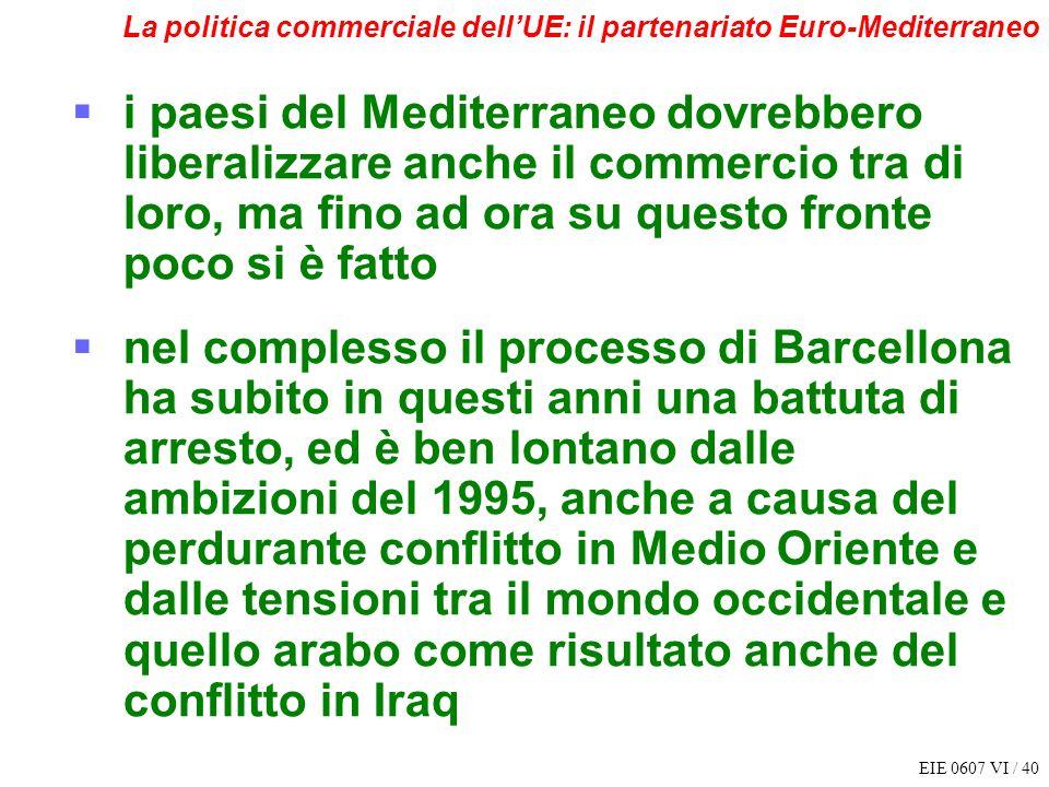 EIE 0607 VI / 40 La politica commerciale dellUE: il partenariato Euro-Mediterraneo i paesi del Mediterraneo dovrebbero liberalizzare anche il commerci