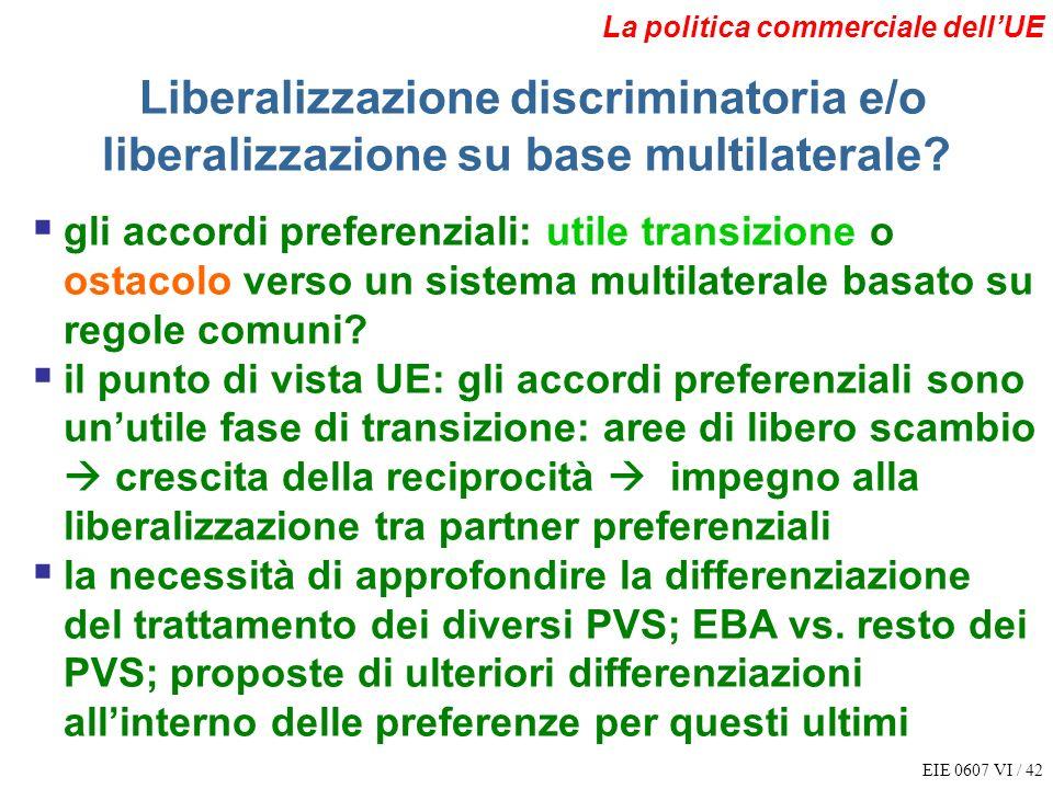 EIE 0607 VI / 42 La politica commerciale dellUE Liberalizzazione discriminatoria e/o liberalizzazione su base multilaterale? gli accordi preferenziali