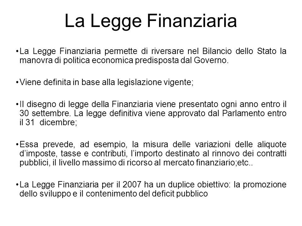 La Legge Finanziaria permette di riversare nel Bilancio dello Stato la manovra di politica economica predisposta dal Governo.