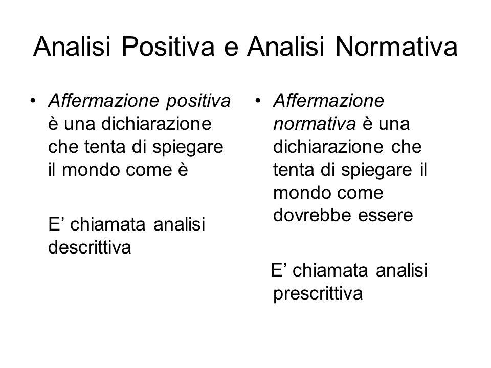 Analisi Positiva e Analisi Normativa Affermazione positiva è una dichiarazione che tenta di spiegare il mondo come è E chiamata analisi descrittiva Af