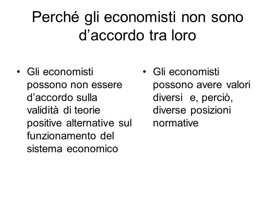 Perché gli economisti non sono daccordo tra loro Gli economisti possono non essere daccordo sulla validità di teorie positive alternative sul funziona
