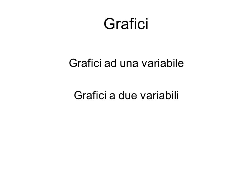 Grafici Grafici ad una variabile Grafici a due variabili
