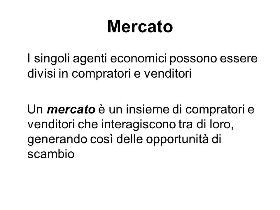 Mercato I singoli agenti economici possono essere divisi in compratori e venditori Un mercato è un insieme di compratori e venditori che interagiscono
