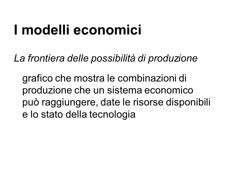 I modelli economici La frontiera delle possibilità di produzione grafico che mostra le combinazioni di produzione che un sistema economico può raggiun