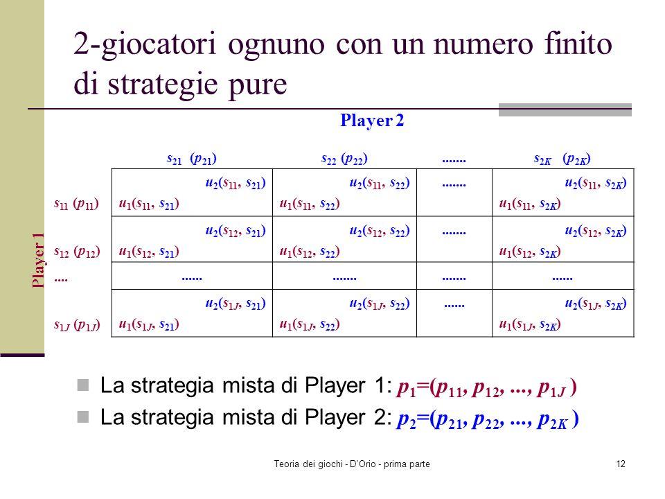 Teoria dei giochi - D'Orio - prima parte11 2-giocatori ognuno con un numero finito di strategie pure Insieme dei giocatori: {Player 1, Player 2} Insie