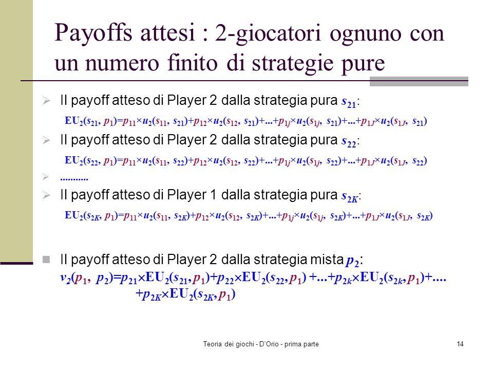Teoria dei giochi - D'Orio - prima parte13 Payoffs attesi: 2-giocatori ognuno con un numero finito di strategie pure Il payoff atteso di Player 1 dall