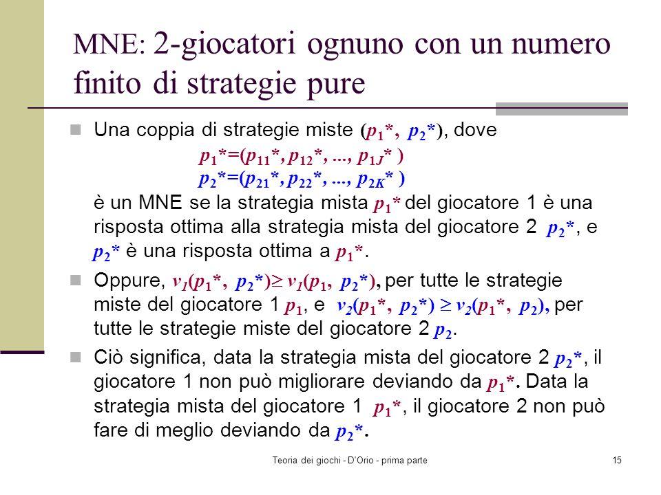 Teoria dei giochi - D'Orio - prima parte14 Payoffs attesi : 2-giocatori ognuno con un numero finito di strategie pure Il payoff atteso di Player 2 dal