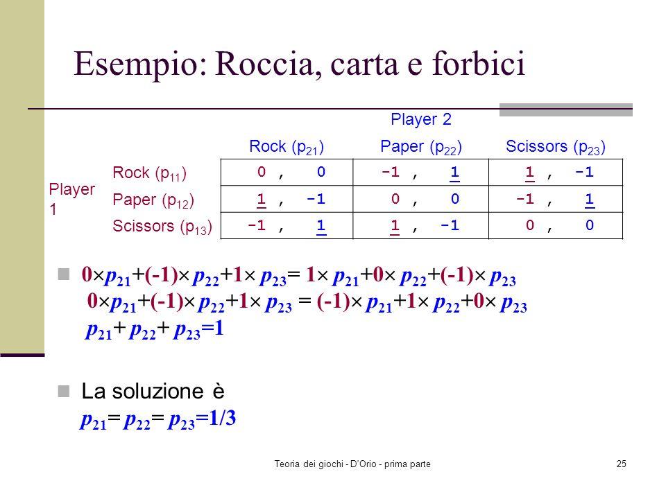 Teoria dei giochi - D'Orio - prima parte24 Esempio: Roccia, carta e forbici Il giocatore 1 è indifferente fra le sue 3 strategie: EU 1 (Rock, p 2 ) =