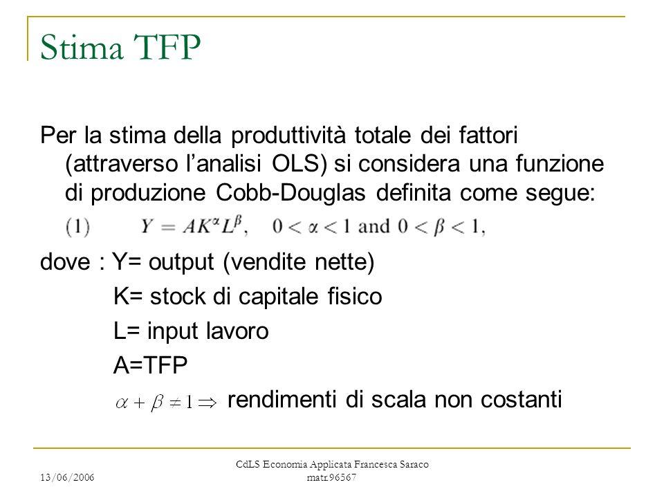 13/06/2006 CdLS Economia Applicata Francesca Saraco matr.96567 Stima TFP Per la stima della produttività totale dei fattori (attraverso lanalisi OLS) si considera una funzione di produzione Cobb-Douglas definita come segue: dove : Y= output (vendite nette) K= stock di capitale fisico L= input lavoro A=TFP rendimenti di scala non costanti