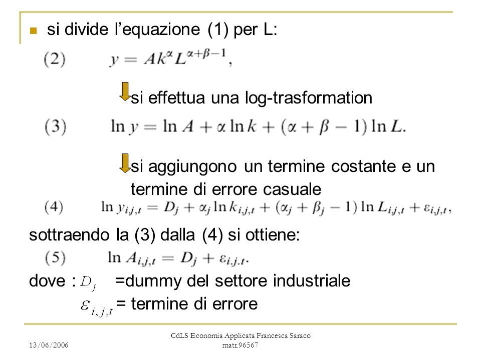 13/06/2006 CdLS Economia Applicata Francesca Saraco matr.96567 si divide lequazione (1) per L: si effettua una log-trasformation si aggiungono un termine costante e un termine di errore casuale sottraendo la (3) dalla (4) si ottiene: dove : =dummy del settore industriale = termine di errore