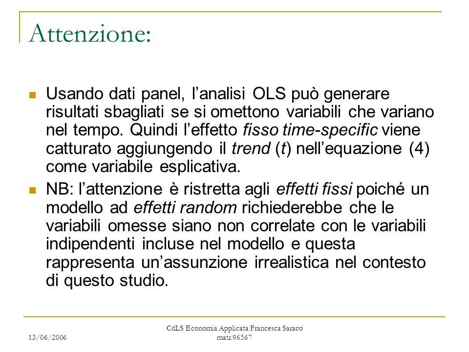 13/06/2006 CdLS Economia Applicata Francesca Saraco matr.96567 Attenzione: Usando dati panel, lanalisi OLS può generare risultati sbagliati se si omet
