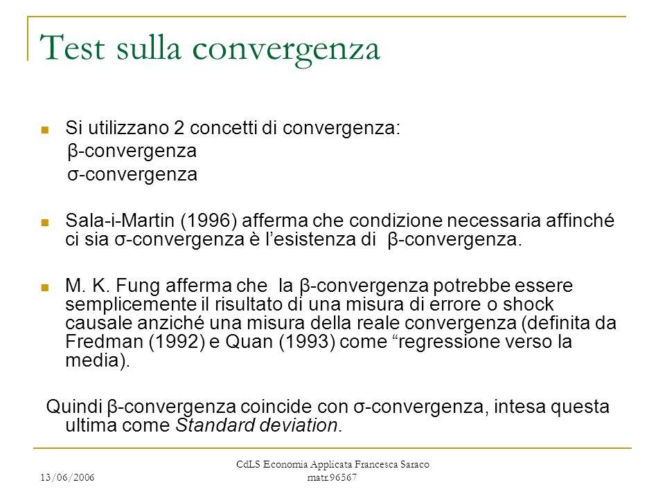 13/06/2006 CdLS Economia Applicata Francesca Saraco matr.96567 Test sulla convergenza Si utilizzano 2 concetti di convergenza: β-convergenza σ-convergenza Sala-i-Martin (1996) afferma che condizione necessaria affinché ci sia σ-convergenza è lesistenza di β-convergenza.