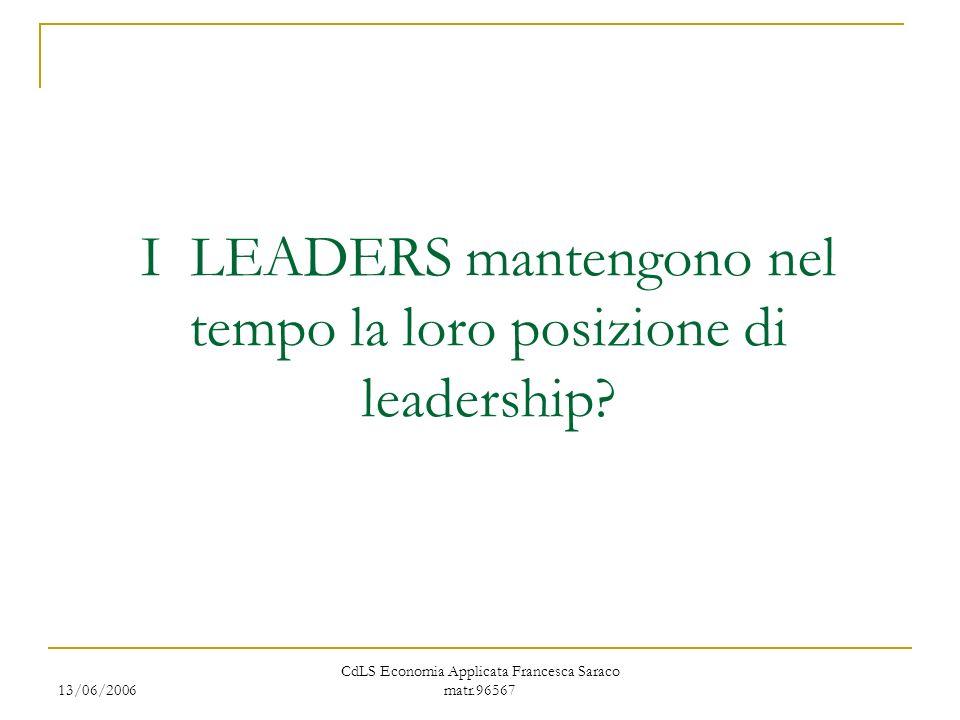 13/06/2006 CdLS Economia Applicata Francesca Saraco matr.96567 I LEADERS mantengono nel tempo la loro posizione di leadership?