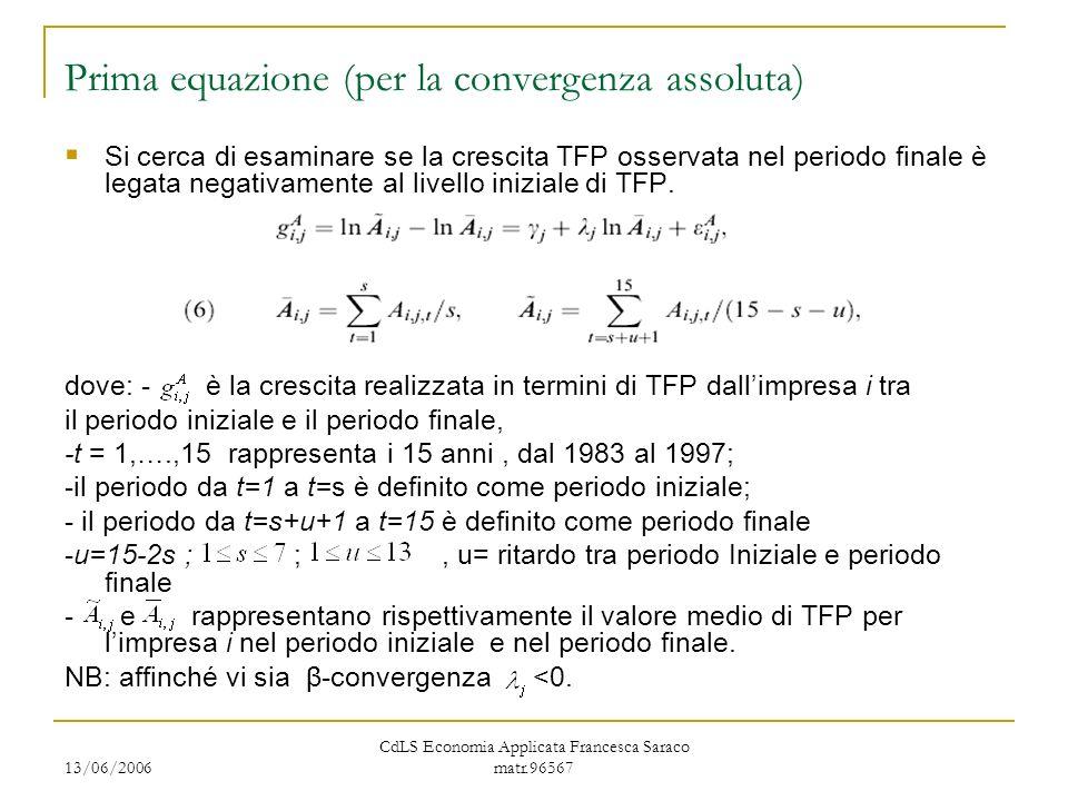 13/06/2006 CdLS Economia Applicata Francesca Saraco matr.96567 Prima equazione (per la convergenza assoluta) Si cerca di esaminare se la crescita TFP osservata nel periodo finale è legata negativamente al livello iniziale di TFP.