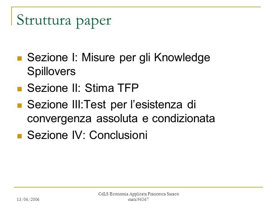 13/06/2006 CdLS Economia Applicata Francesca Saraco matr.96567 Struttura paper Sezione I: Misure per gli Knowledge Spillovers Sezione II: Stima TFP Sezione III:Test per lesistenza di convergenza assoluta e condizionata Sezione IV: Conclusioni