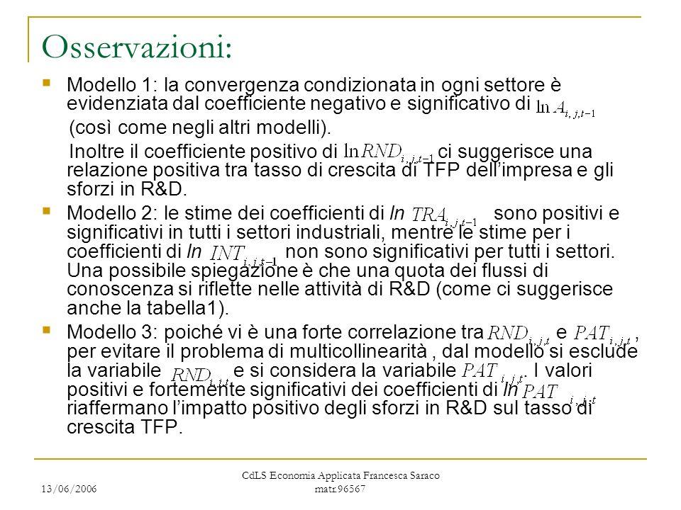 13/06/2006 CdLS Economia Applicata Francesca Saraco matr.96567 Osservazioni: Modello 1: la convergenza condizionata in ogni settore è evidenziata dal