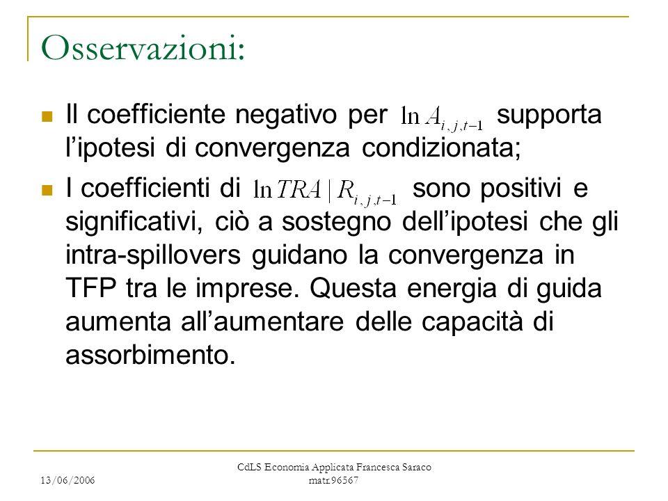 13/06/2006 CdLS Economia Applicata Francesca Saraco matr.96567 Osservazioni: Il coefficiente negativo per supporta lipotesi di convergenza condizionat