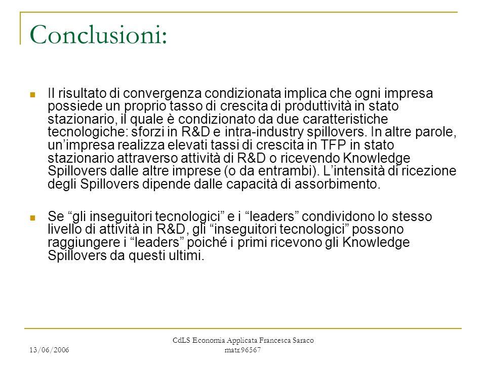 13/06/2006 CdLS Economia Applicata Francesca Saraco matr.96567 Conclusioni: Il risultato di convergenza condizionata implica che ogni impresa possiede un proprio tasso di crescita di produttività in stato stazionario, il quale è condizionato da due caratteristiche tecnologiche: sforzi in R&D e intra-industry spillovers.