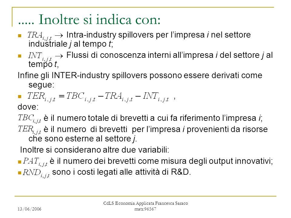13/06/2006 CdLS Economia Applicata Francesca Saraco matr.96567..... Inoltre si indica con: Intra-industry spillovers per limpresa i nel settore indust