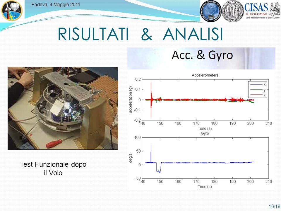 Padova, 4 Maggio 2011 16/18 Test Funzionale dopo il Volo RISULTATI & ANALISI