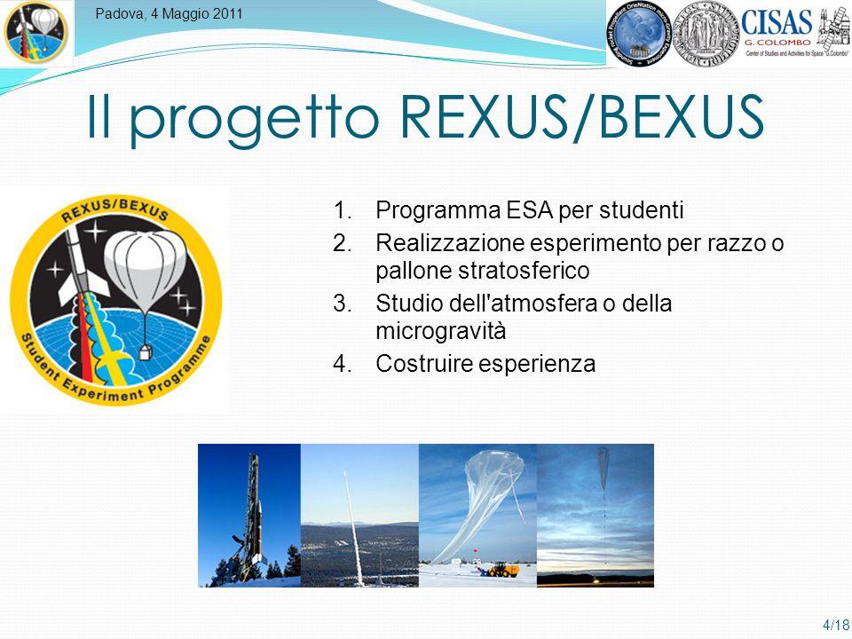 Padova, 4 Maggio 2011 4/18 Il progetto REXUS/BEXUS 1.Programma ESA per studenti 2.Realizzazione esperimento per razzo o pallone stratosferico 3.Studio dell atmosfera o della microgravità 4.Costruire esperienza