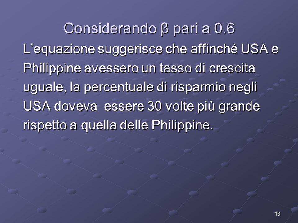 13 Considerando β pari a 0.6 Lequazione suggerisce che affinché USA e Philippine avessero un tasso di crescita uguale, la percentuale di risparmio neg